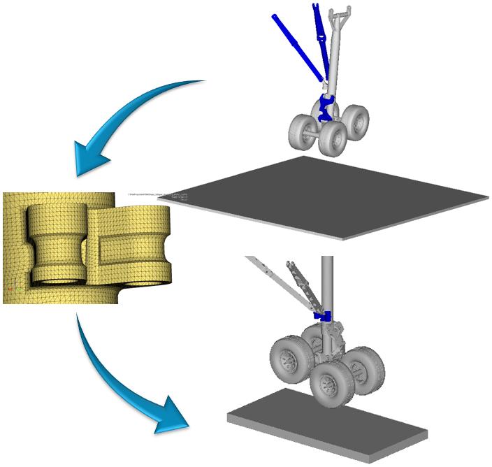 成功案例 航太業 起落架收放與控制分析-1