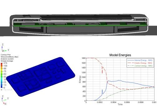 手機落摔分析-1 成功案例 HyperWorks 專業代理 瑞其科技