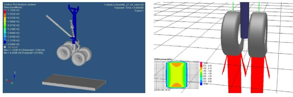 機構運動分析  CAE工程分析 HyperWorks 專業代理  瑞其科技