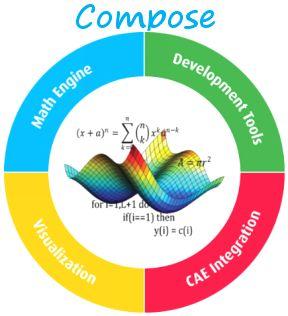 compose1